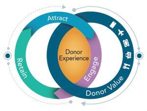 circleGRAPHICv3_Donor.jpg